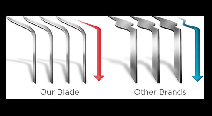 letsshave Blade Technology