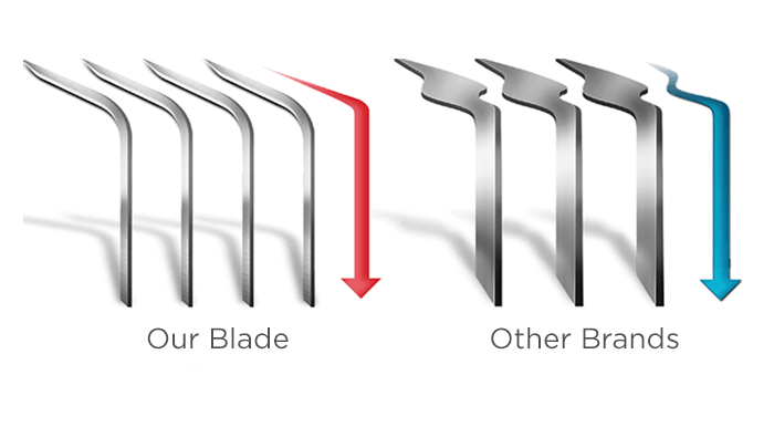 letsshave Blade Technology